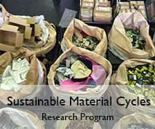 Sustainable Material Cycles Research Program