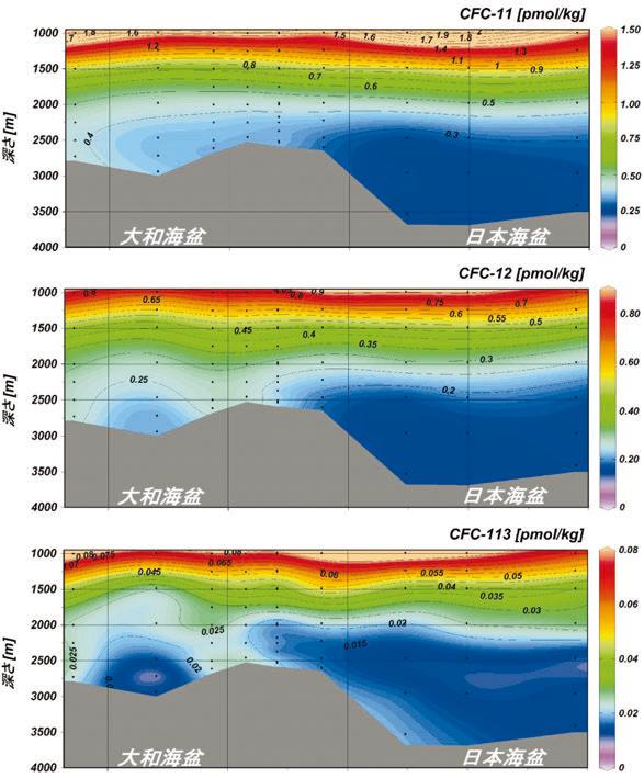 フロンが解き明かす日本海における温暖化影響の深刻度(2014年度 33巻6 ...