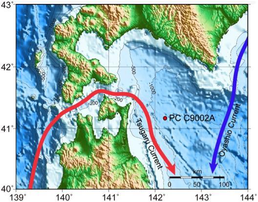 完新世の北太平洋中・深層水循環変動を解明 ~南太平洋における深層水 ...
